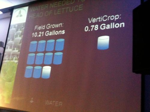VertiCrop water savings