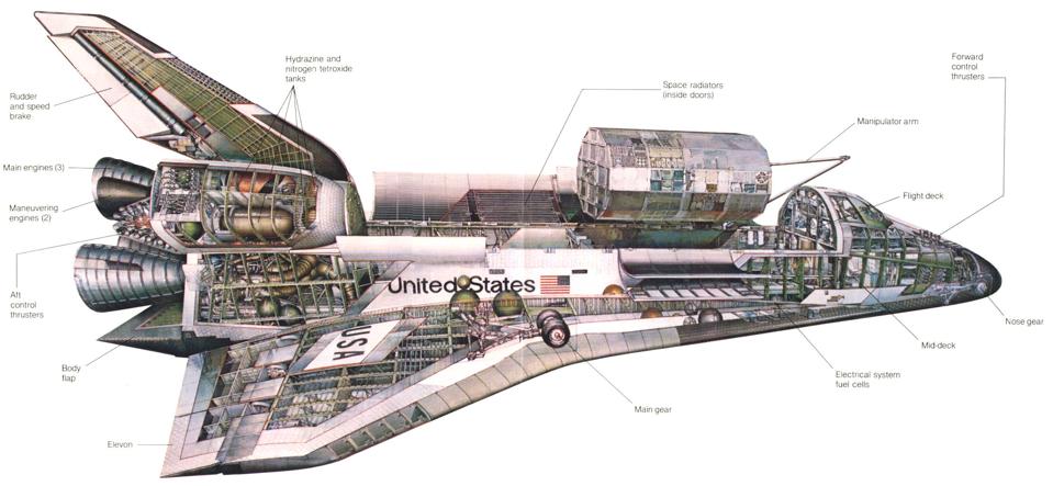 Orbiter Cutaway