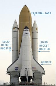 Shuttle Stack
