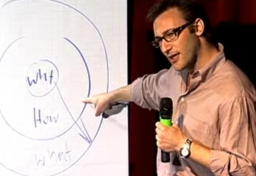 Simon Sinek: Why