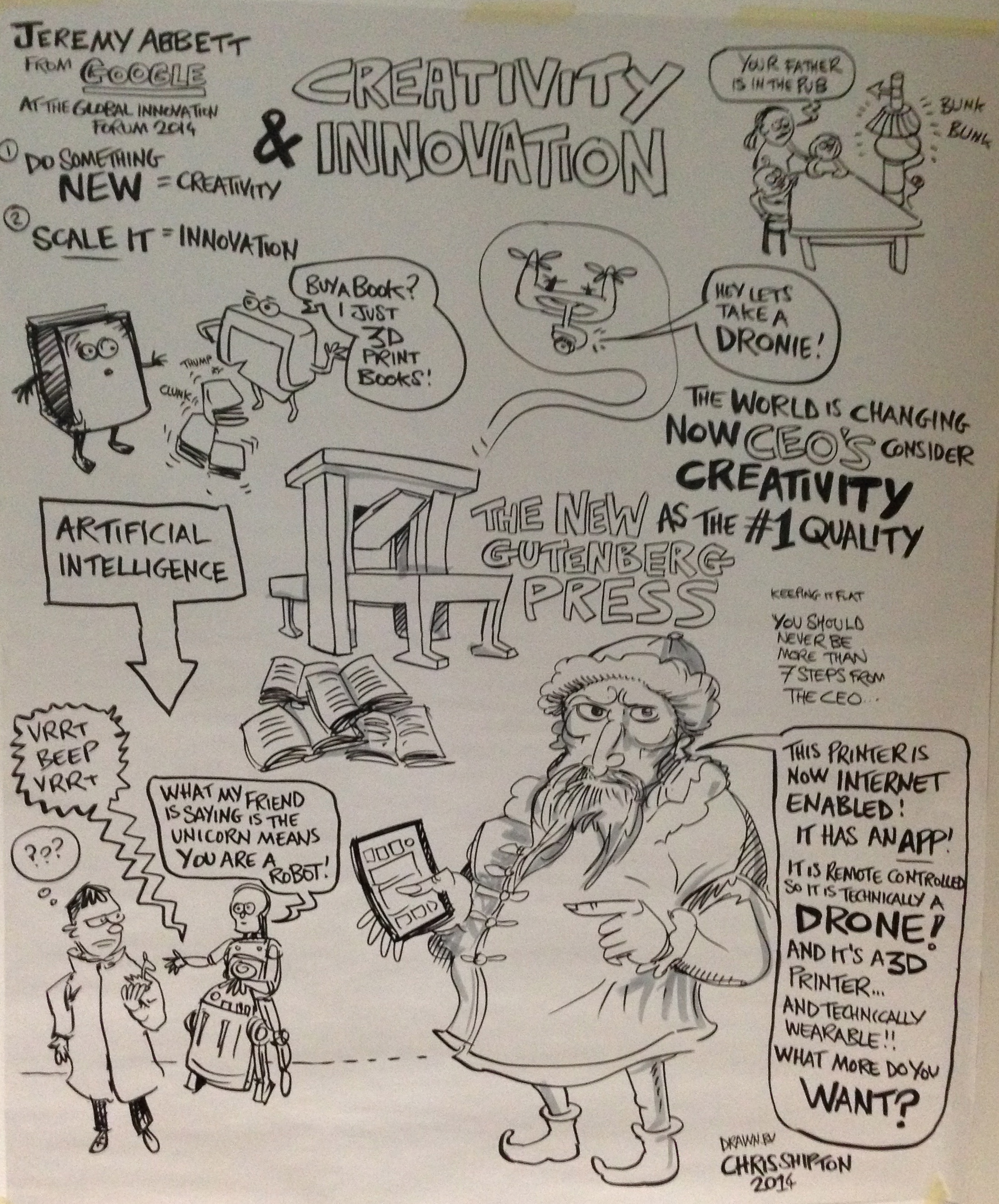 2014 Global Innovation Forum