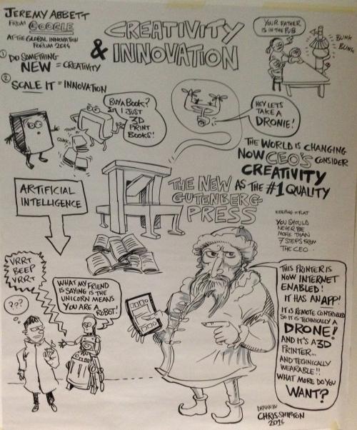 Google talk by Chris Shipton:  2014 Global Innovation Forum