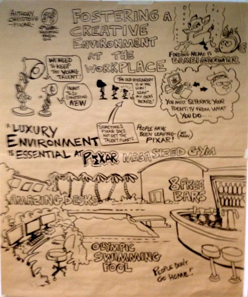 Chris Shipton Visual Summary: 2014 Global Innovation Forum
