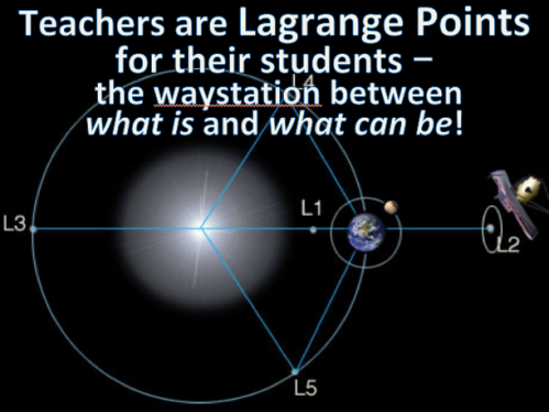 Teachers are Lagrange Points -- the waystation between what is and what can be for students. Beth Beck